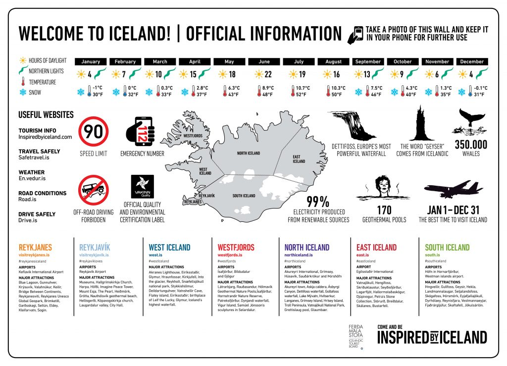 Self drive info Iceland